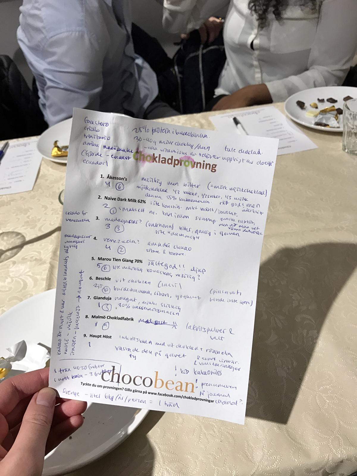 Chokladprovning med Chocobean - Christinas anteckningar